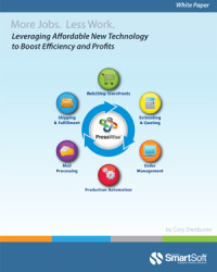 Leveraging Affordable New Technology to Boost Efficiency and Profits