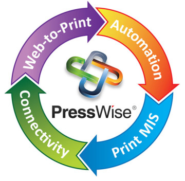 PressWise End-to-End Print MIS Workflow